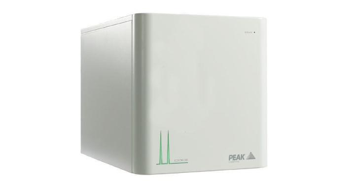 peak-corona