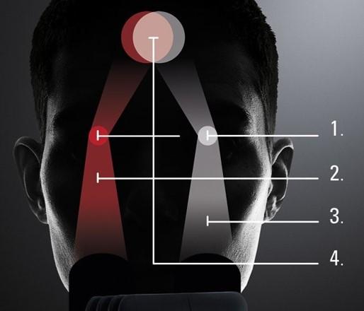 Рисунок 2: Стереомикроскопы имеют два отдельных световых пути. С помощью технологии FusionOptics одна траектория луча обеспечивает глубину поля, а другая - высокое разрешение. Мозг объединяет два фрагмента в единое оптимальное пространственное изображение.